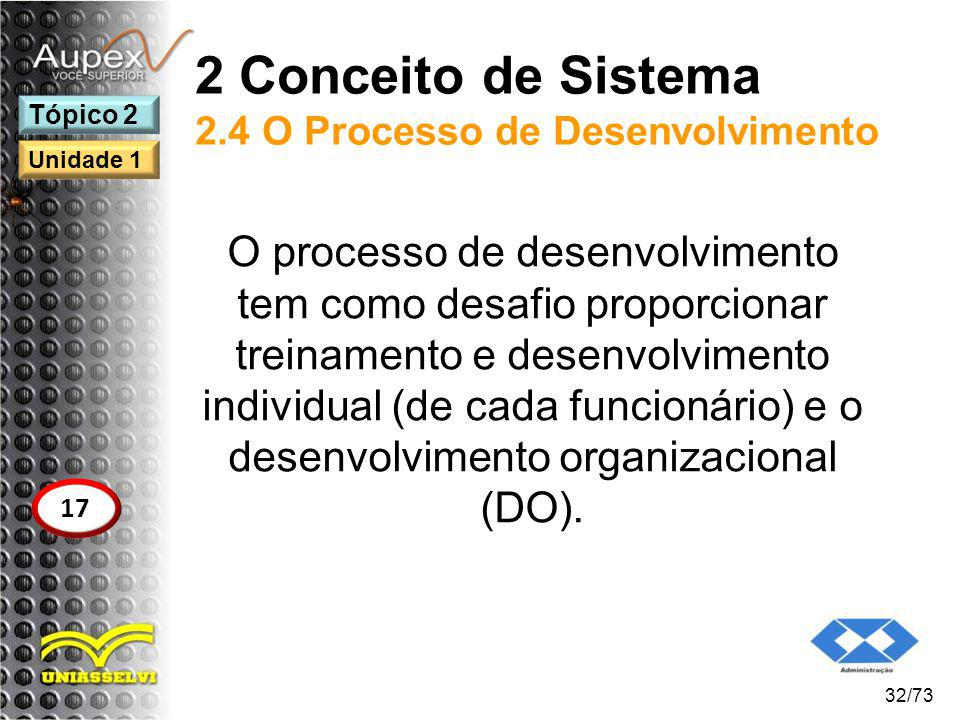 2 Conceito de Sistema 2.4 O Processo de Desenvolvimento