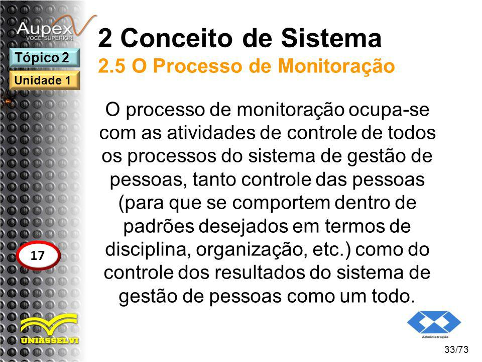 2 Conceito de Sistema 2.5 O Processo de Monitoração
