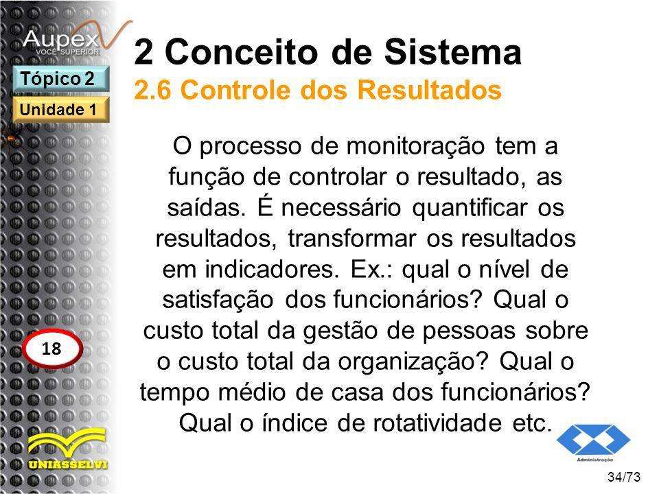 2 Conceito de Sistema 2.6 Controle dos Resultados