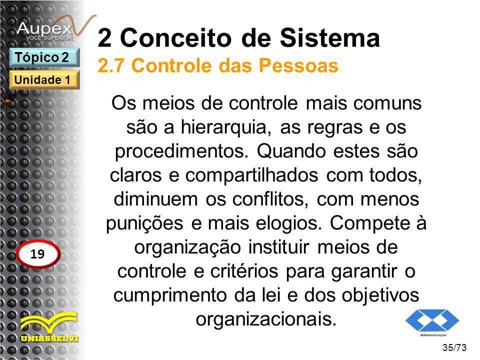 2 Conceito de Sistema 2.7 Controle das Pessoas
