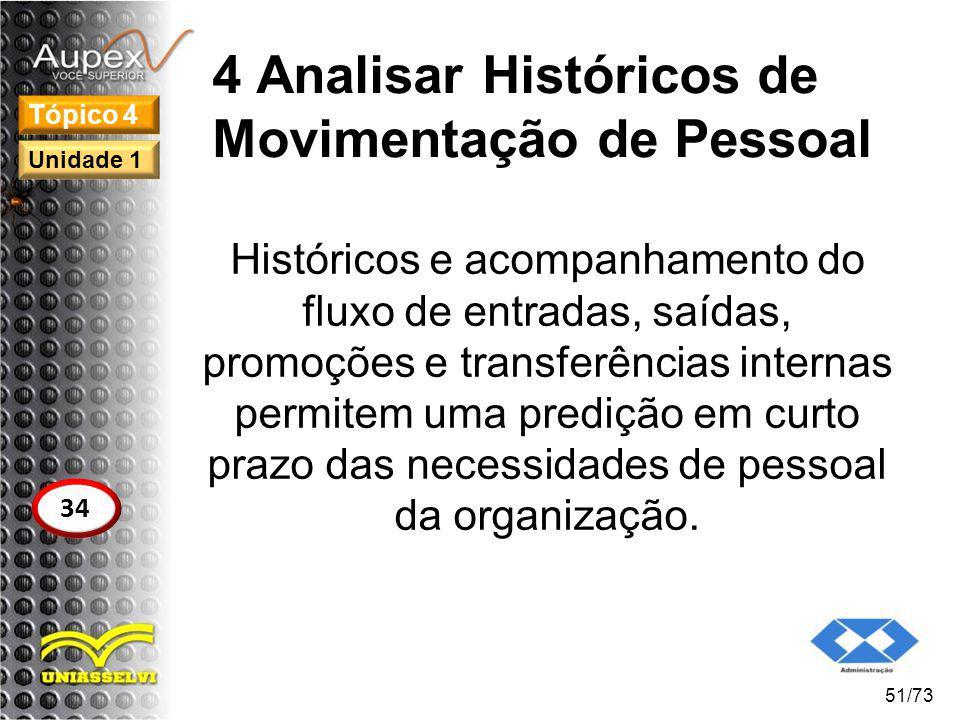4 Analisar Históricos de Movimentação de Pessoal