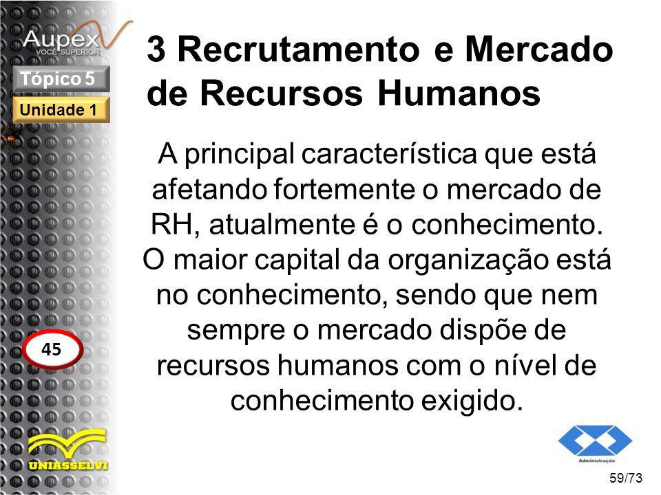 3 Recrutamento e Mercado de Recursos Humanos