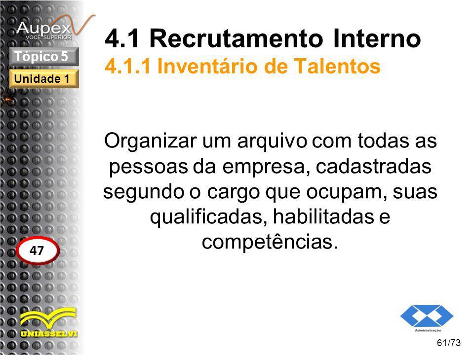 4.1 Recrutamento Interno 4.1.1 Inventário de Talentos