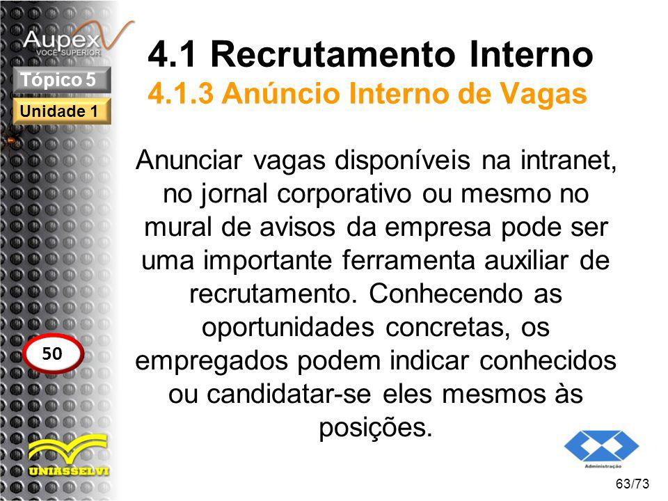 4.1 Recrutamento Interno 4.1.3 Anúncio Interno de Vagas