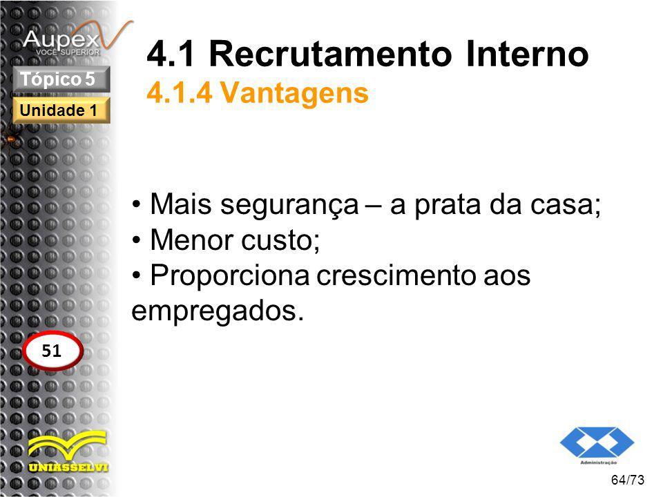 4.1 Recrutamento Interno 4.1.4 Vantagens