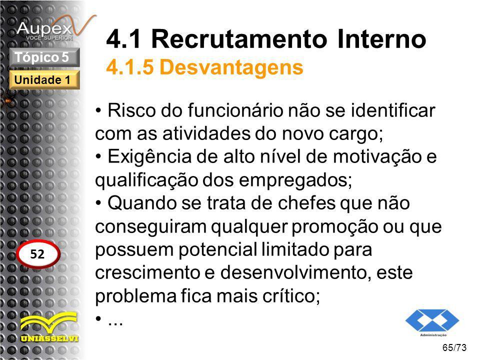 4.1 Recrutamento Interno 4.1.5 Desvantagens
