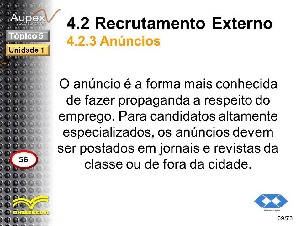 4.2 Recrutamento Externo 4.2.3 Anúncios