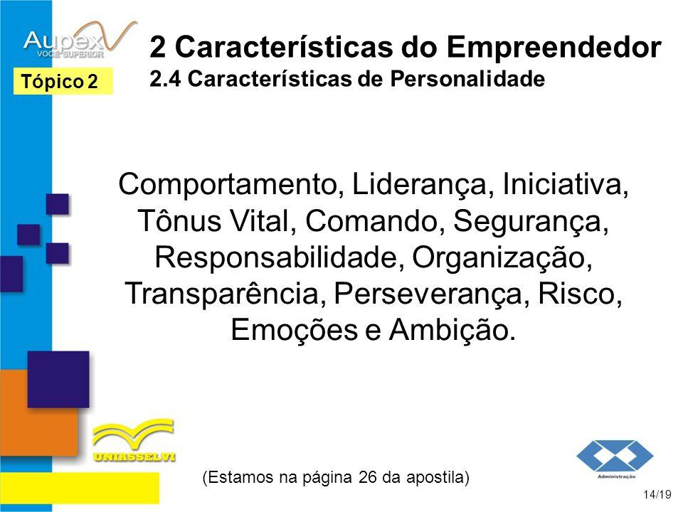 2 Características do Empreendedor 2.4 Características de Personalidade