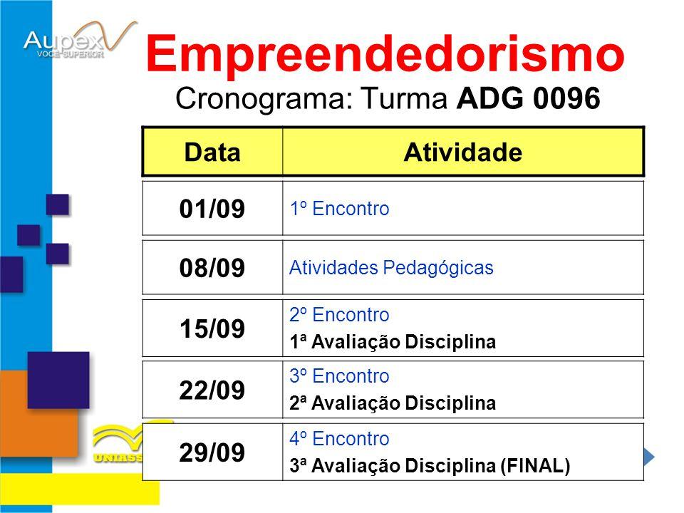 Empreendedorismo Cronograma: Turma ADG 0096 Data Atividade 01/09 08/09