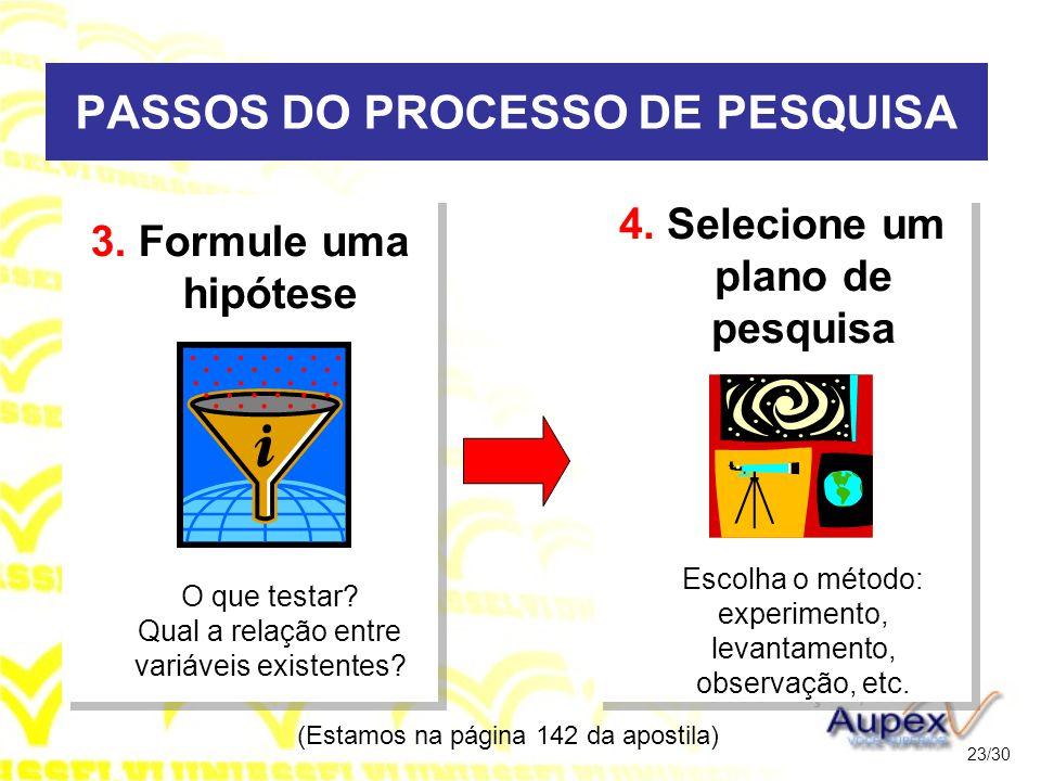 PASSOS DO PROCESSO DE PESQUISA