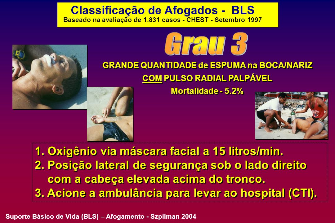 Classificação de Afogados - BLS