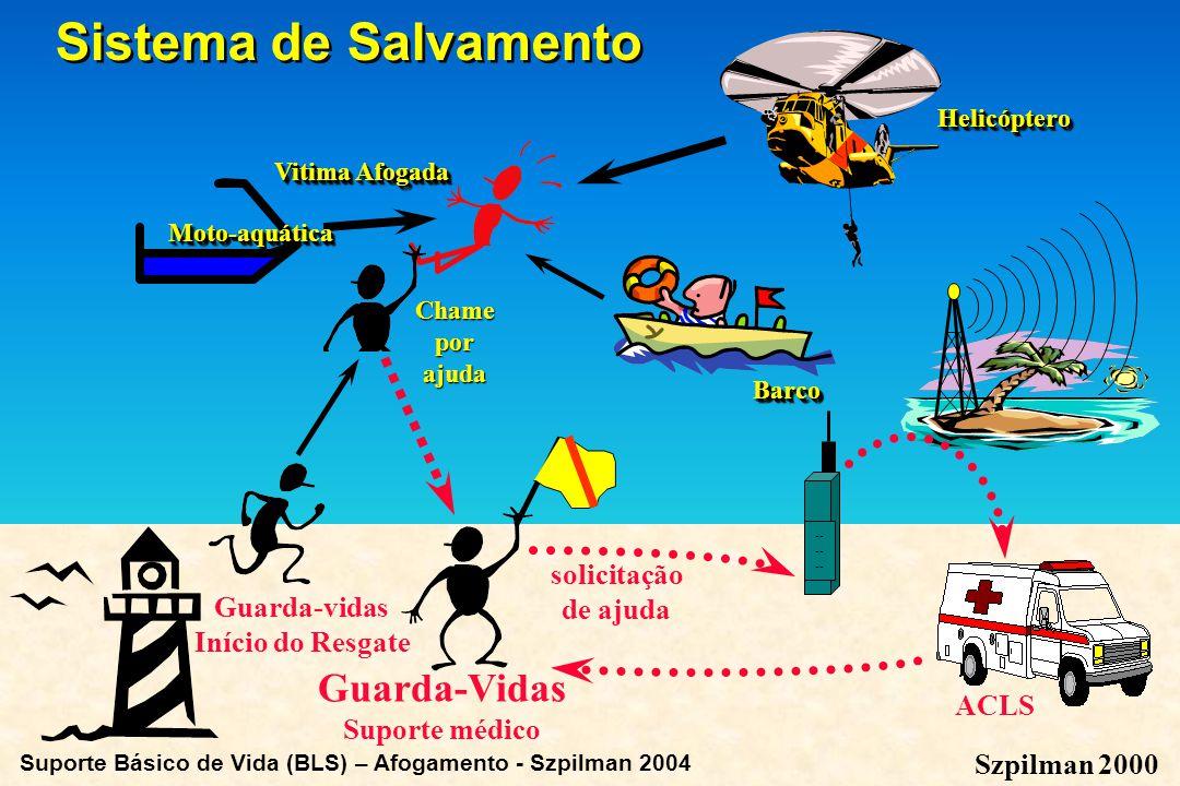 Sistema de Salvamento Guarda-Vidas solicitação de ajuda Guarda-vidas