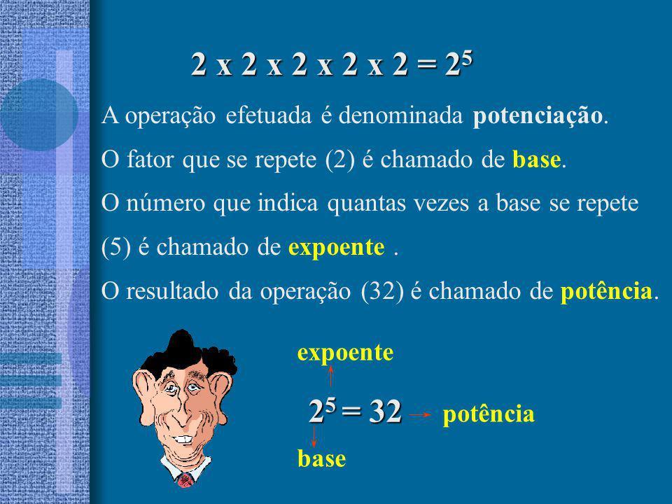2 x 2 x 2 x 2 x 2 = 25 A operação efetuada é denominada potenciação. O fator que se repete (2) é chamado de base.