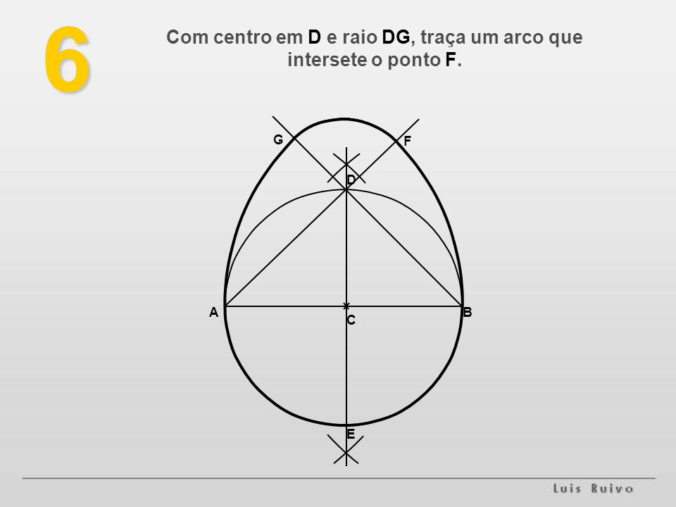 Com centro em D e raio DG, traça um arco que intersete o ponto F.