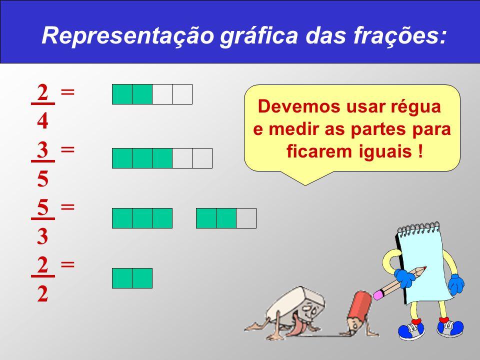 Representação gráfica das frações: