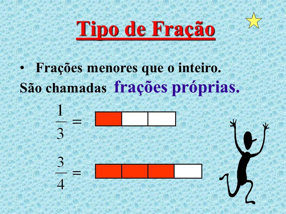 Tipo de Fração Frações menores que o inteiro. São chamadas frações próprias.