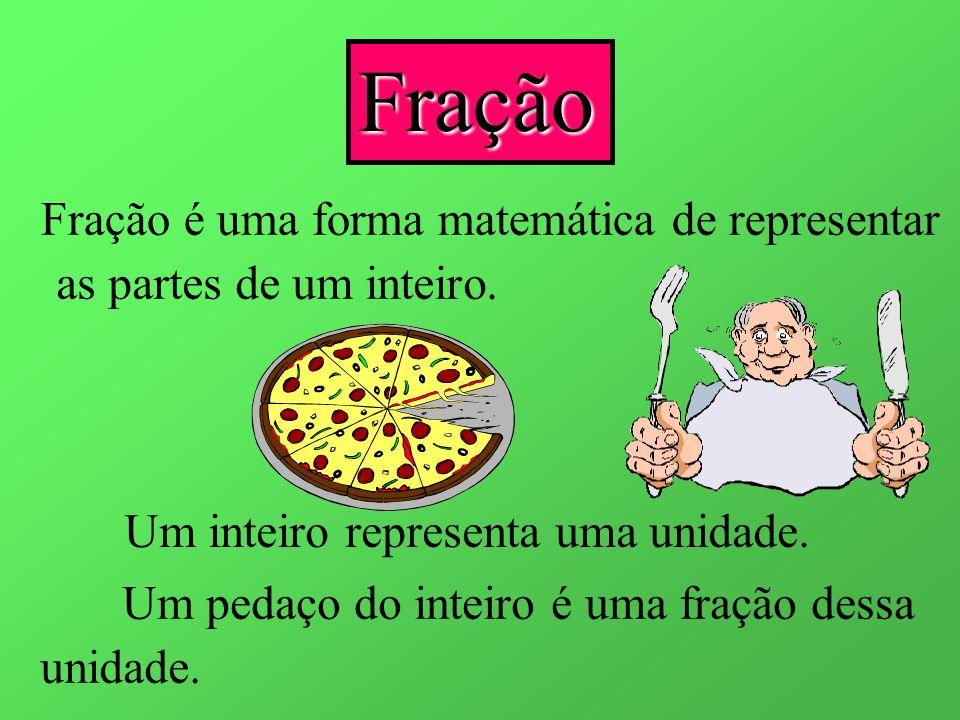 Fração Fração é uma forma matemática de representar