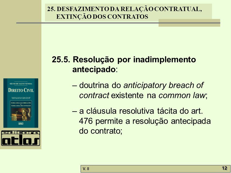 25.5. Resolução por inadimplemento antecipado: