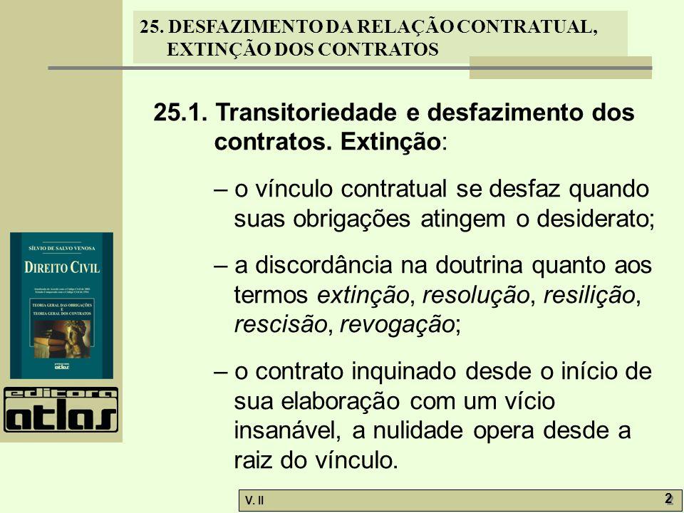 25.1. Transitoriedade e desfazimento dos contratos. Extinção:
