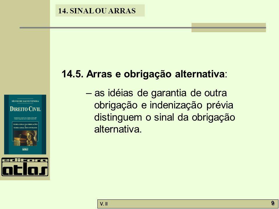 14.5. Arras e obrigação alternativa: