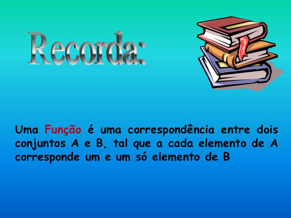 Recorda: Uma Função é uma correspondência entre dois conjuntos A e B, tal que a cada elemento de A corresponde um e um só elemento de B.