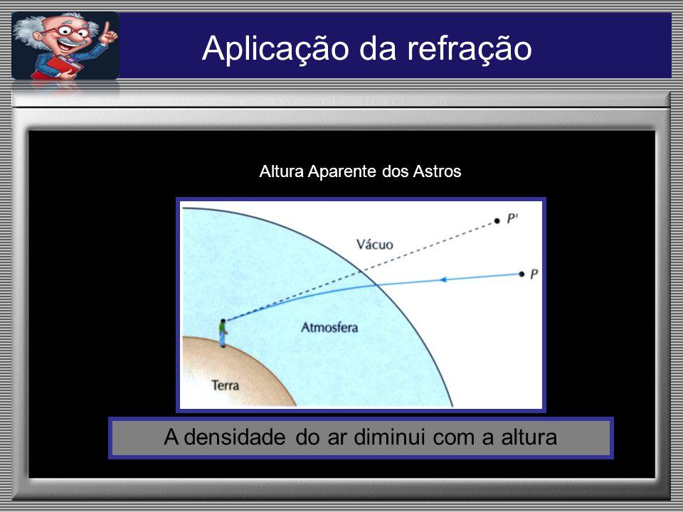 Aplicação da refração A densidade do ar diminui com a altura