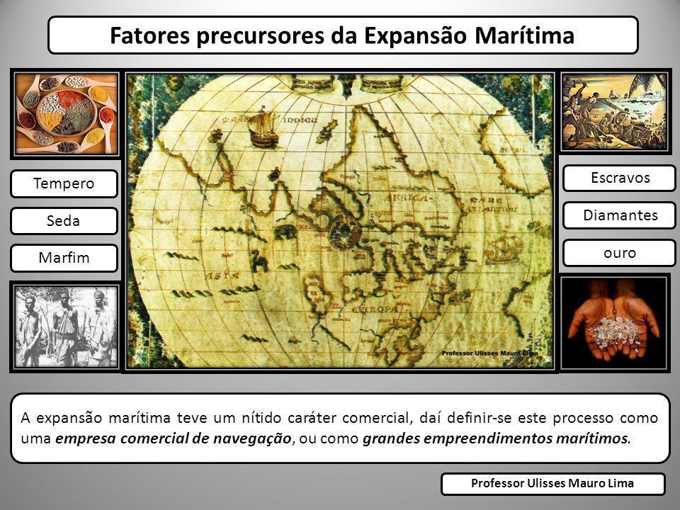 Fatores precursores da Expansão Marítima Professor Ulisses Mauro Lima