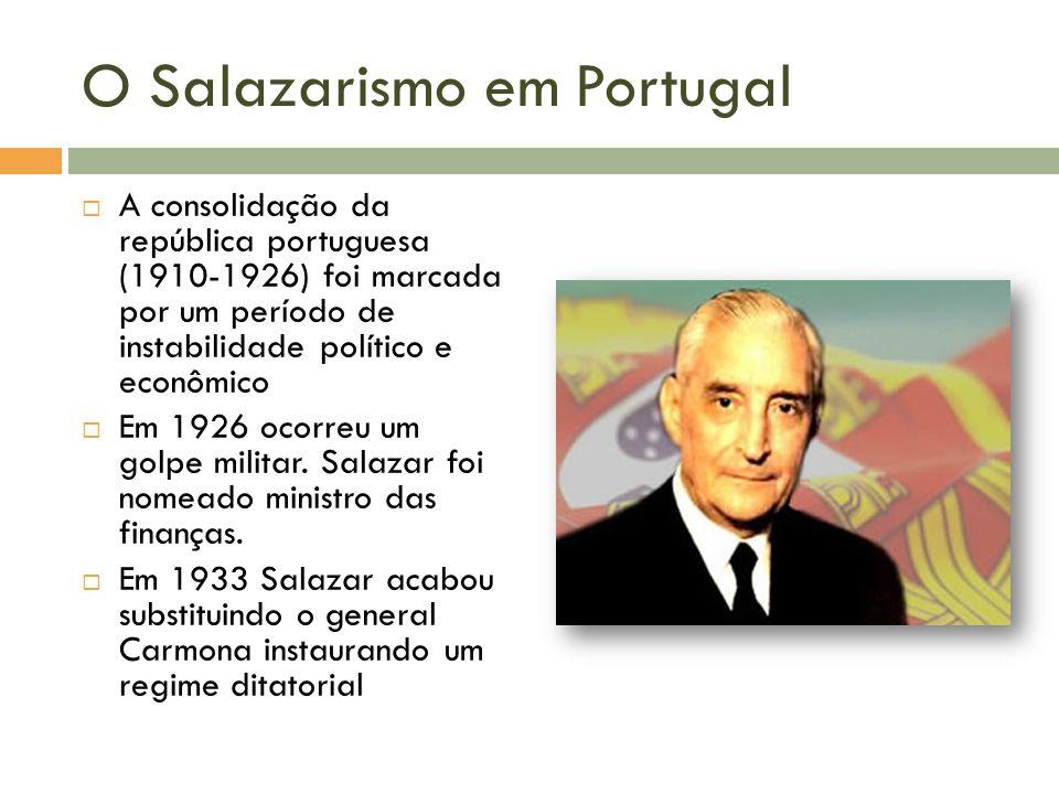 O Salazarismo em Portugal