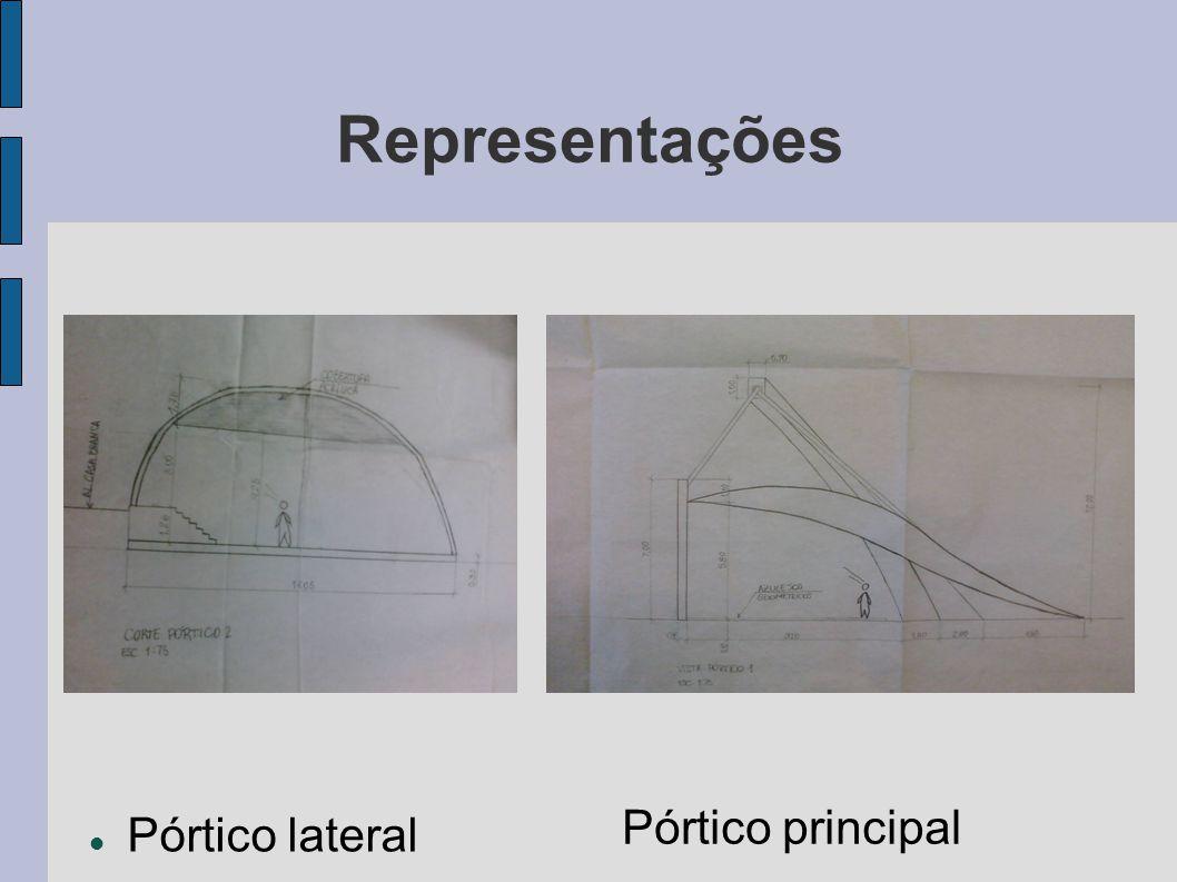 Representações Pórtico principal Pórtico lateral