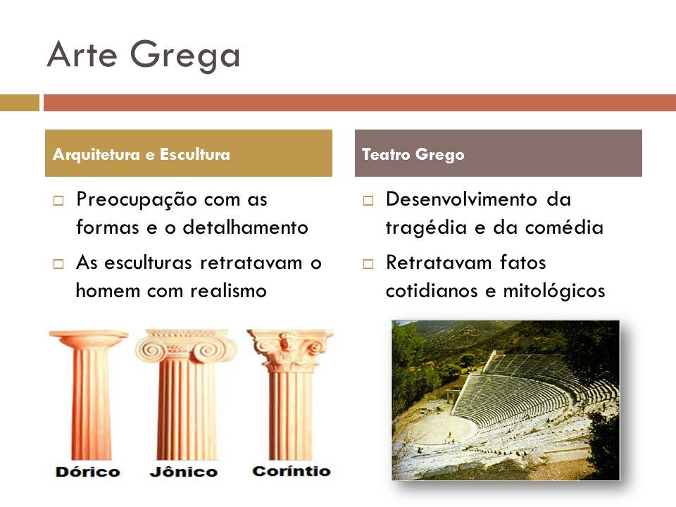 Arte Grega Preocupação com as formas e o detalhamento