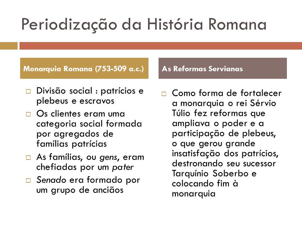 Periodização da História Romana