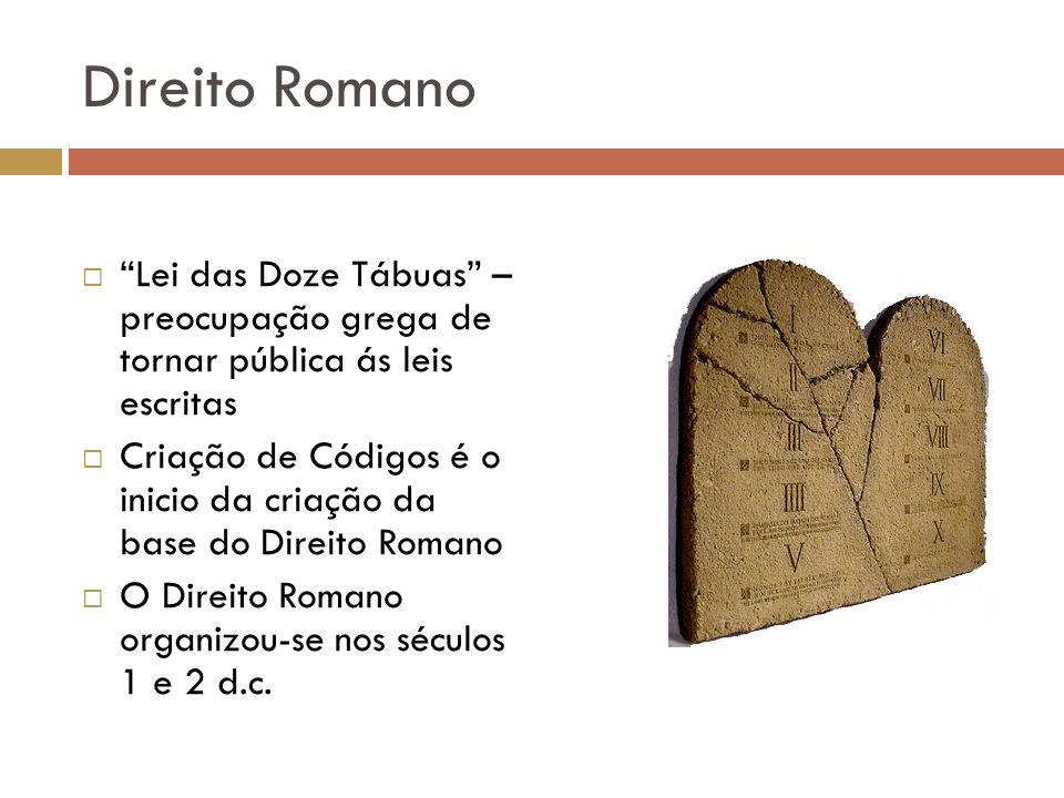 Direito Romano Lei das Doze Tábuas – preocupação grega de tornar pública ás leis escritas.