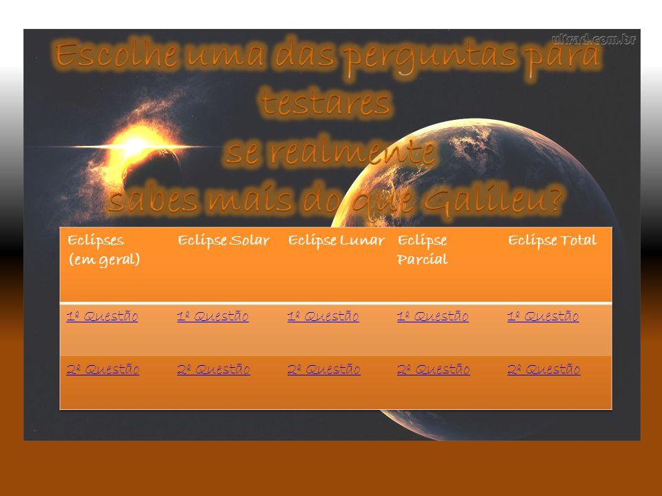Escolhe uma das perguntas para sabes mais do que Galileu