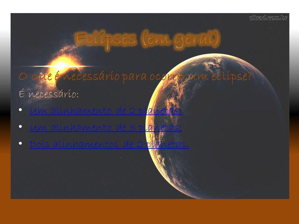 Eclipses (em geral) O que é necessário para ocorrer um eclipse