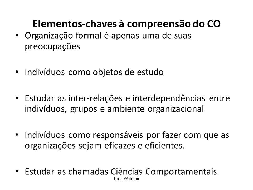 Elementos-chaves à compreensão do CO