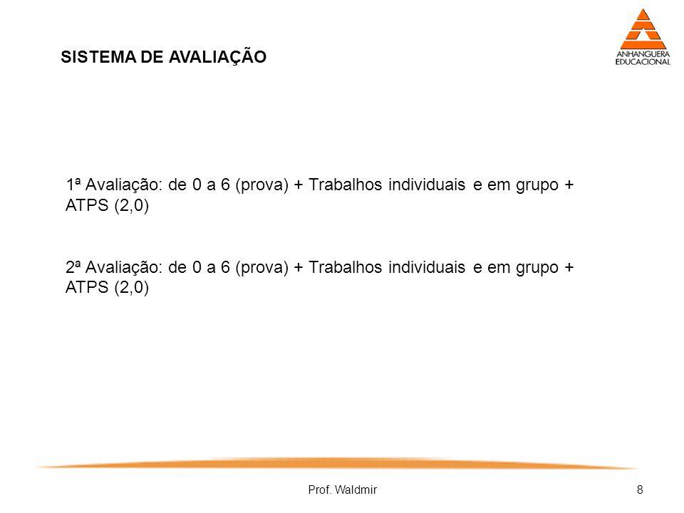 SISTEMA DE AVALIAÇÃO 1ª Avaliação: de 0 a 6 (prova) + Trabalhos individuais e em grupo + ATPS (2,0)