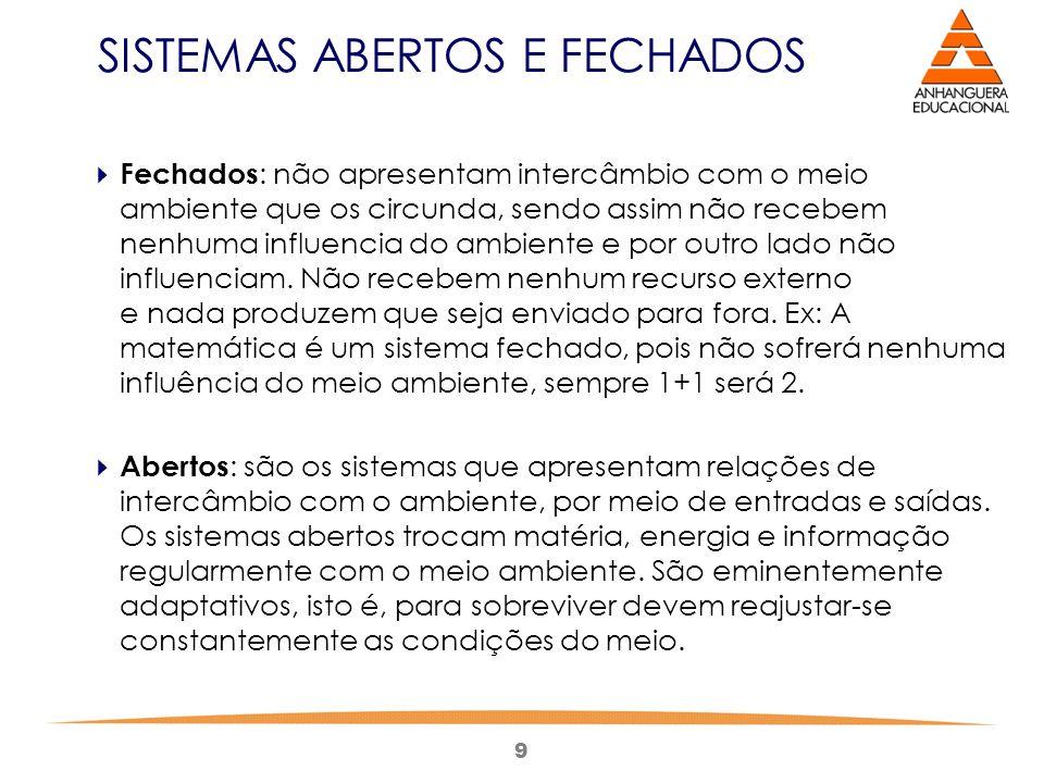SISTEMAS ABERTOS E FECHADOS