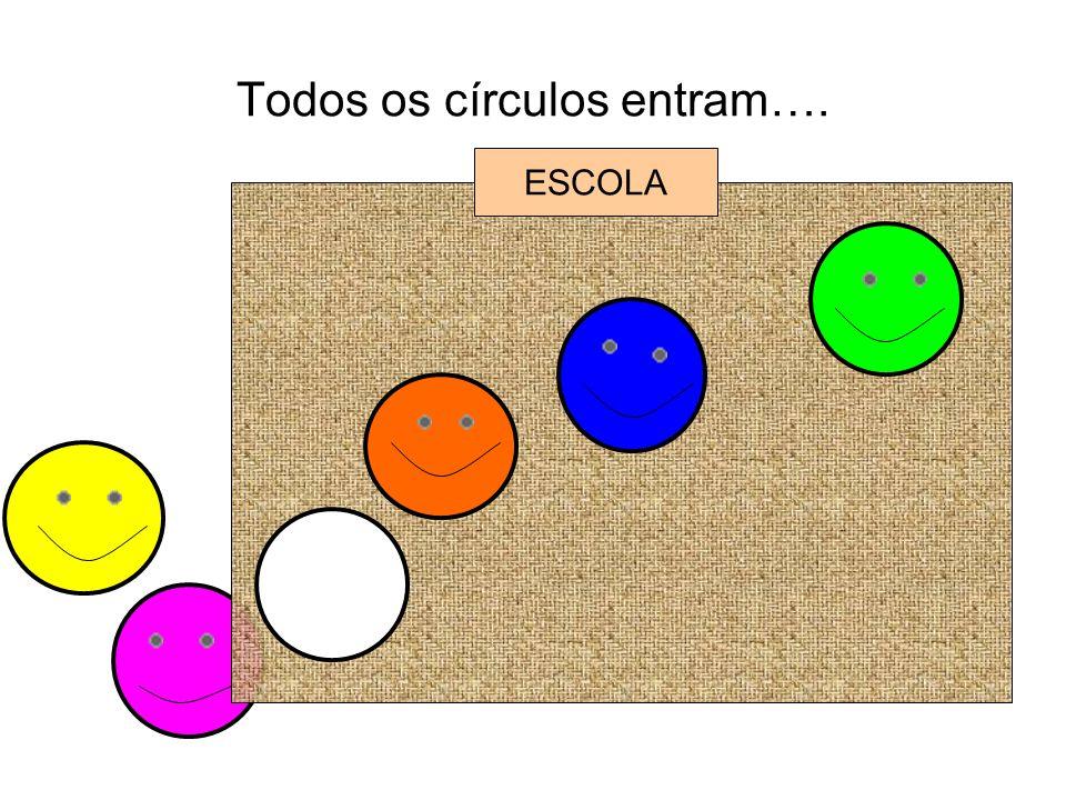 Todos os círculos entram….