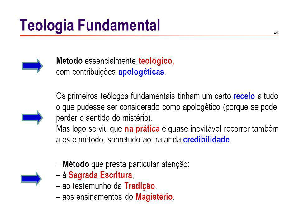 Teologia Fundamental