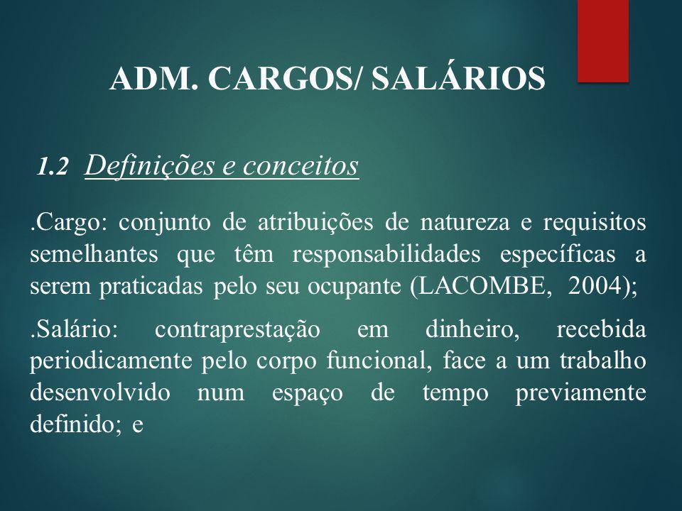 ADM. CARGOS/ SALÁRIOS 1.2 Definições e conceitos