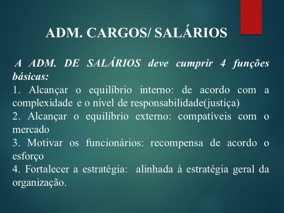 ADM. CARGOS/ SALÁRIOS A ADM. DE SALÁRIOS deve cumprir 4 funções básicas: