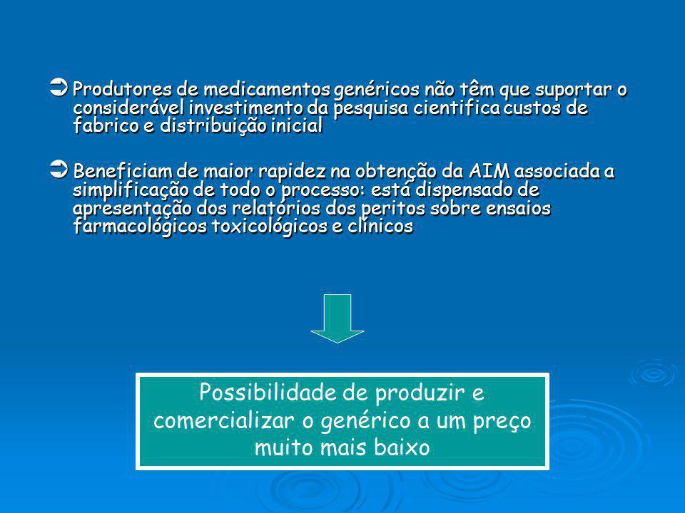 Produtores de medicamentos genéricos não têm que suportar o considerável investimento da pesquisa cientifica custos de fabrico e distribuição inicial