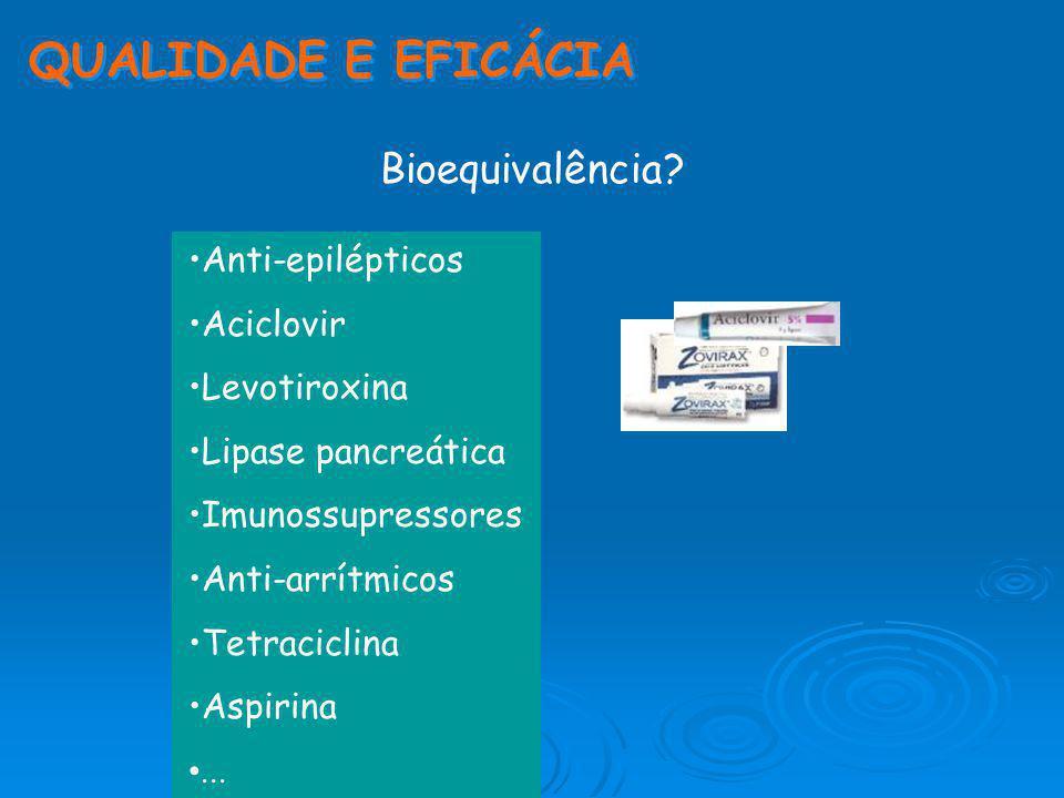 QUALIDADE E EFICÁCIA Bioequivalência Anti-epilépticos Aciclovir
