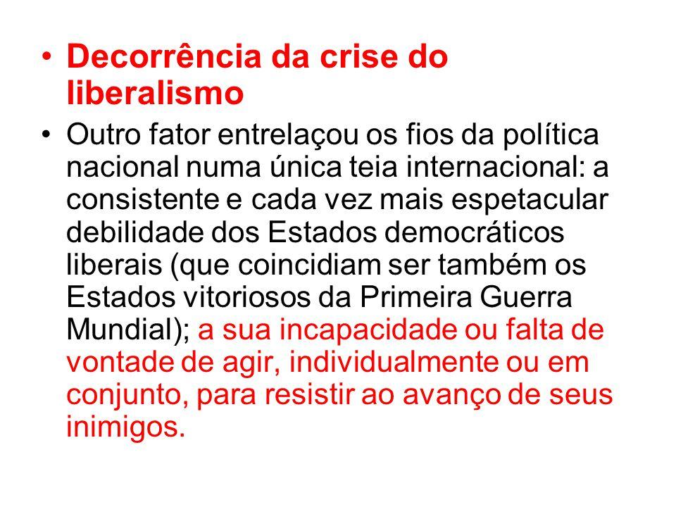 Decorrência da crise do liberalismo