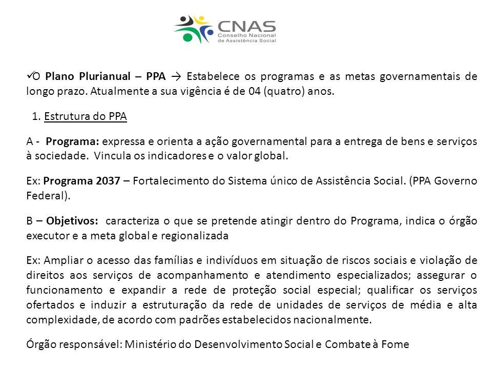 O Plano Plurianual – PPA → Estabelece os programas e as metas governamentais de longo prazo. Atualmente a sua vigência é de 04 (quatro) anos.