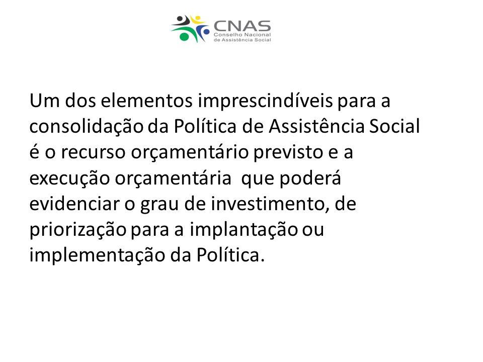 Um dos elementos imprescindíveis para a consolidação da Política de Assistência Social é o recurso orçamentário previsto e a execução orçamentária que poderá evidenciar o grau de investimento, de priorização para a implantação ou implementação da Política.