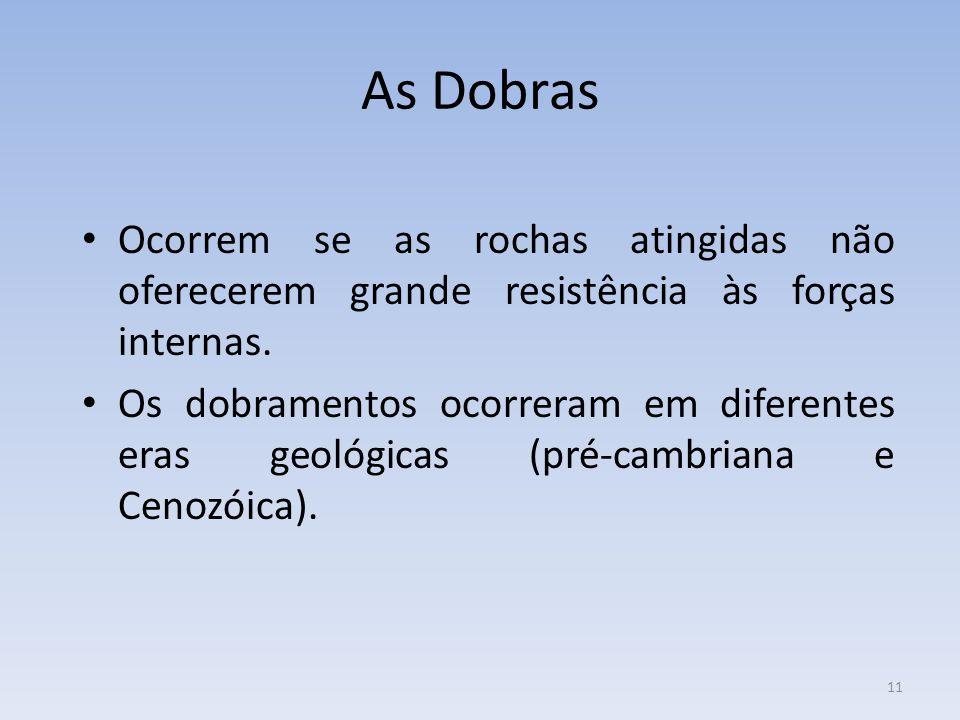 As Dobras Ocorrem se as rochas atingidas não oferecerem grande resistência às forças internas.