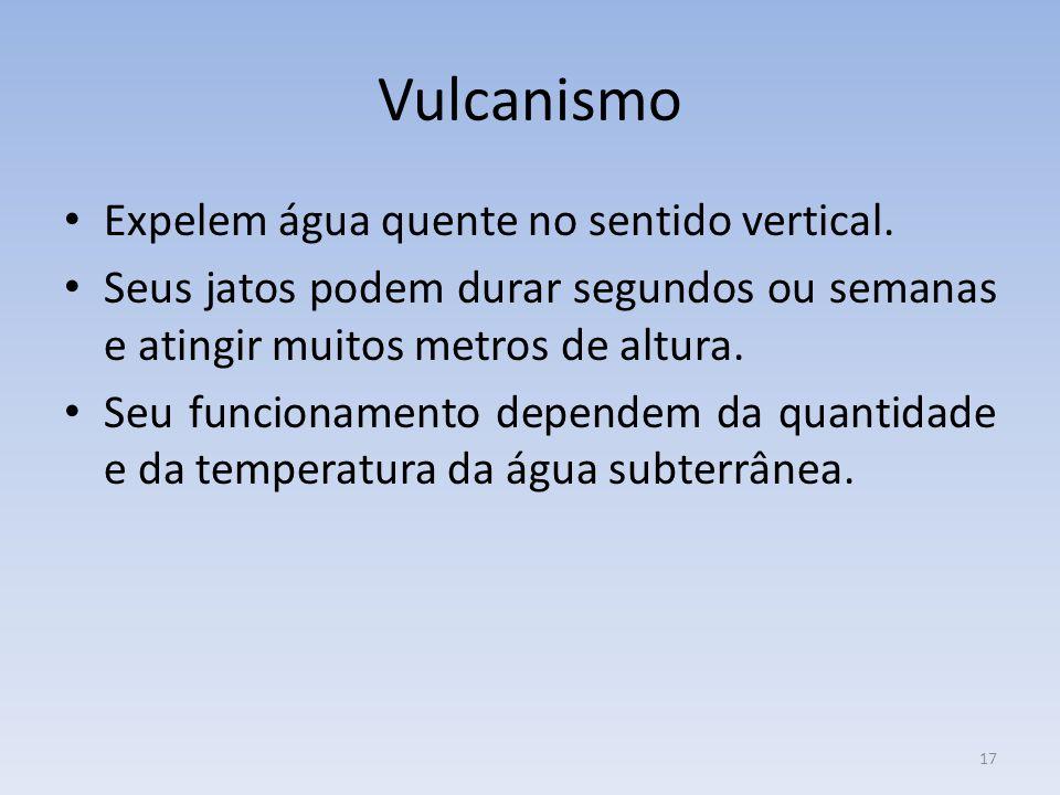 Vulcanismo Expelem água quente no sentido vertical.