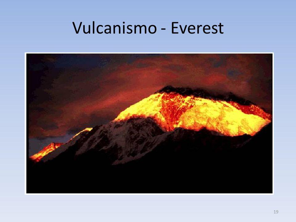 Vulcanismo - Everest