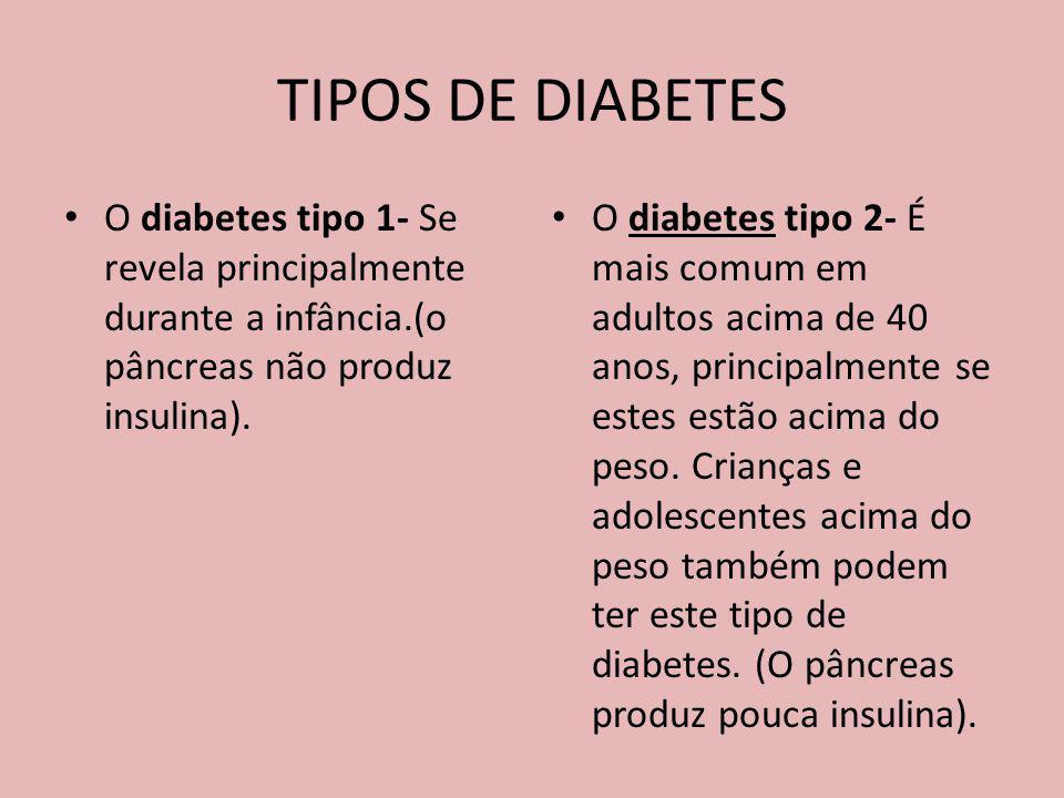 TIPOS DE DIABETES O diabetes tipo 1- Se revela principalmente durante a infância.(o pâncreas não produz insulina).
